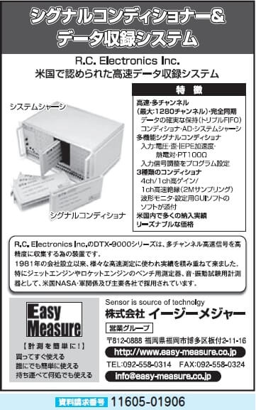 シグナルコンディショナー&データ収録システム