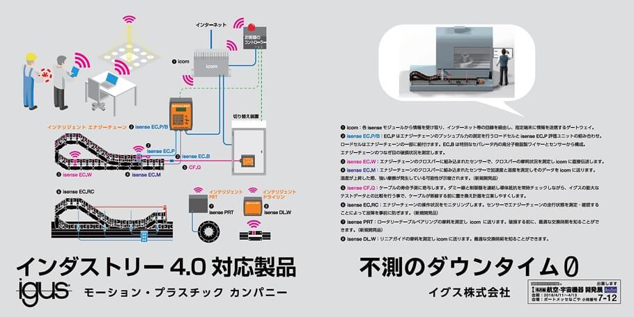 インダストリー4.0対応製品