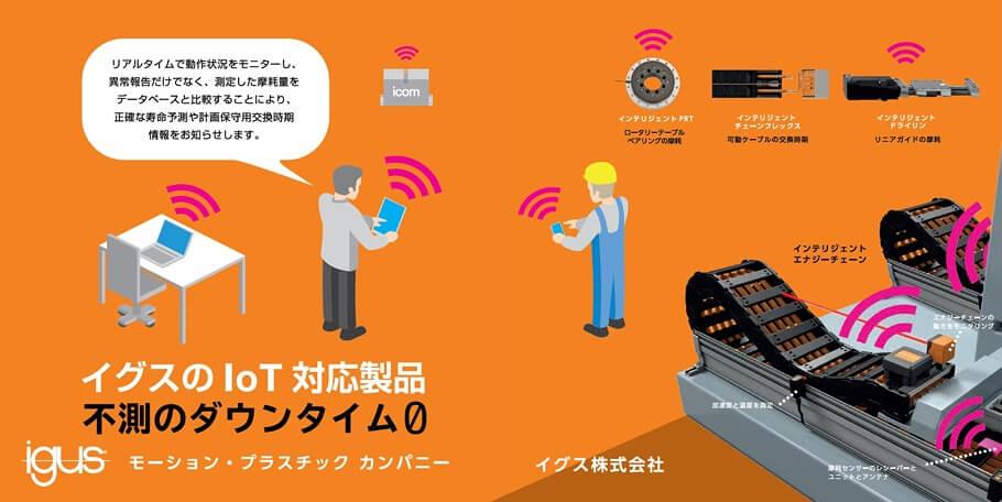 IoT対応製品