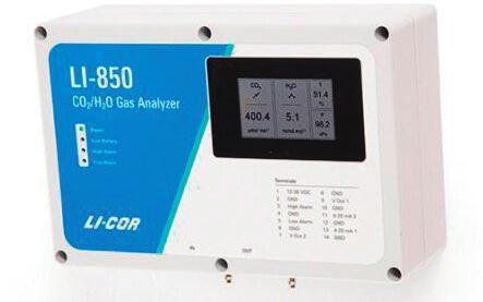 CO2/H2Oアナライザー
