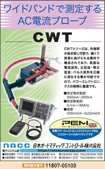 AC電流プローブ CWT