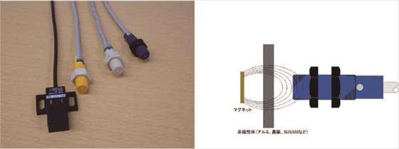 磁石を利用した近接スイッチ