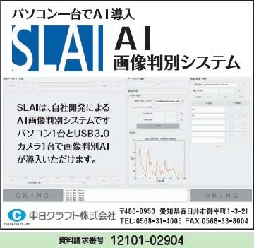 AI画像判別システム SLAI