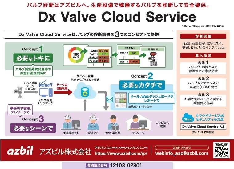 バルブ診断 Dx Valve Cloud Service